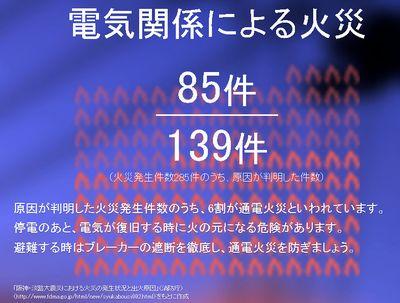 阪神淡路大震災から避難するときにすること